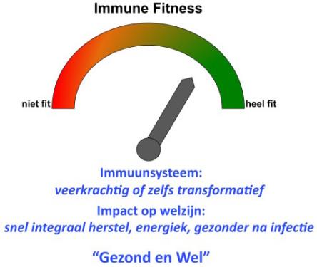 Immune Fitness heel fit